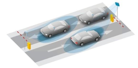 controllo-accessi-veicolare